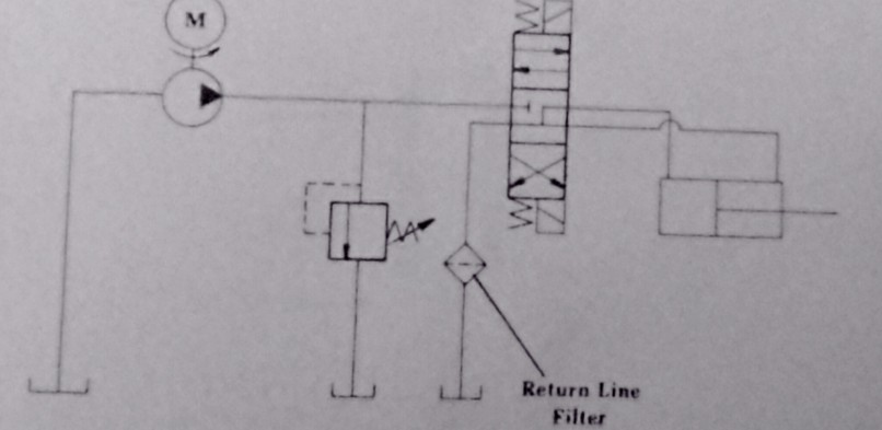 Hydraulic Return Line Filter