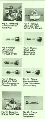 Charge Check and Charge Pressure Valves for Sundstrand Sauer Series 40