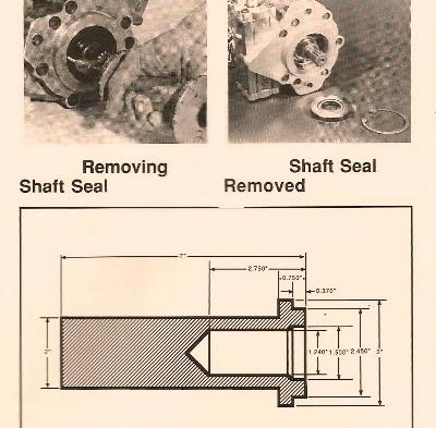 Sundstrand Sauer Danfoss Series 40 Shaft Seal