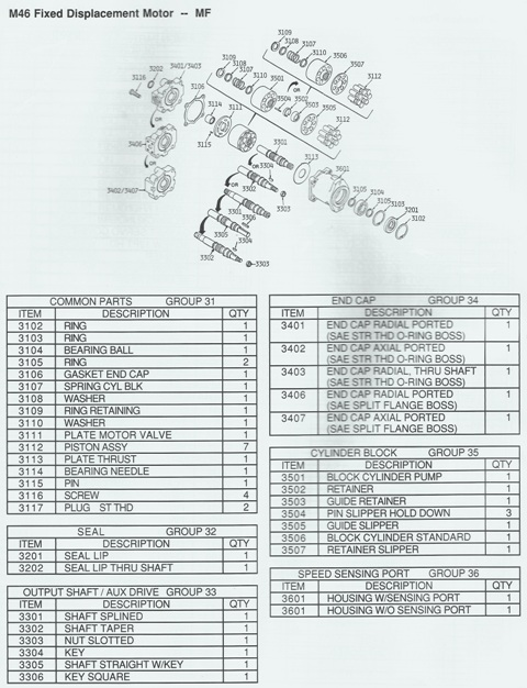Sundstrand Sauer Danfoss M46 Fixed Displacement Motor Parts List Diagram