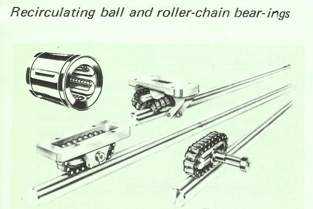 Recirculating Ball & Roller Chain Bearings