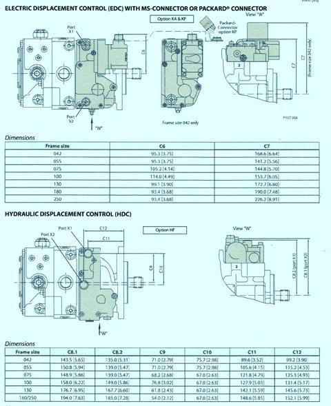 EDC and HDC Controls Chart- 90 Series Sundstrand Sauer Danfoss