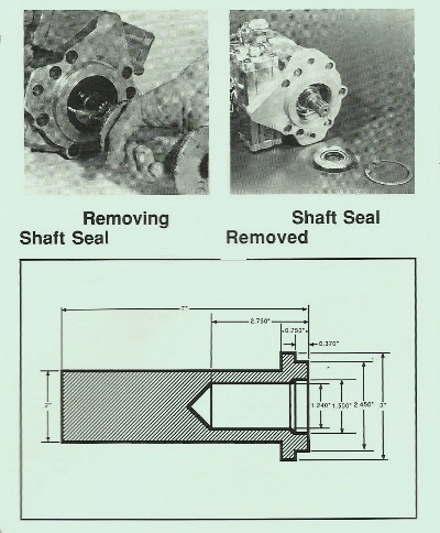 Sundstrand Sauer Danfoss Series 40 M46 – Shaft Seal Removal