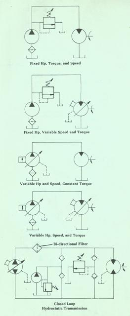 Pump and Motor Combinations