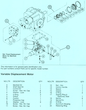 Sundstrand Sauer Danfoss Series 20 Variable Displacement Motor Breakdown