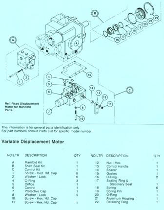 Sundstrand Sauer Danfoss Series 20 Variable Displacement Motor Breakdown