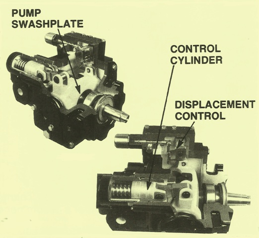 Sundstrand Sauer Danfoss Series 20 – Variable Pump Tilting Swashplate