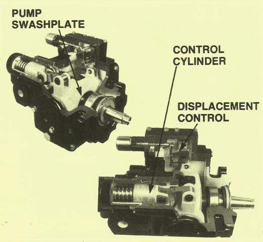 Sundstrand Sauer Danfoss Series 20 – Variable Pump Tilting Swashplate