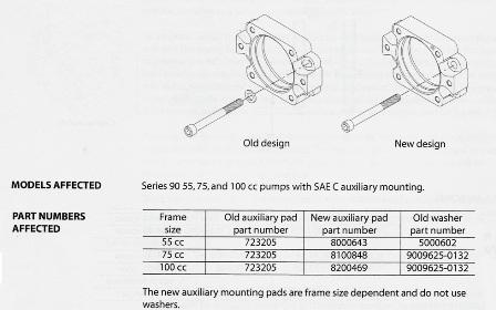 Sundstrand Sauer Danfoss Series 90 – Auxiliary Mounting Pad Change