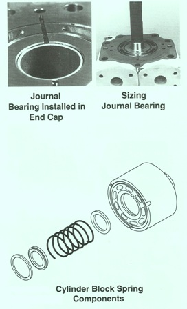 Sundstrand Sauer Danfoss Series 90 – Journal Bearing and Cylinder Spring