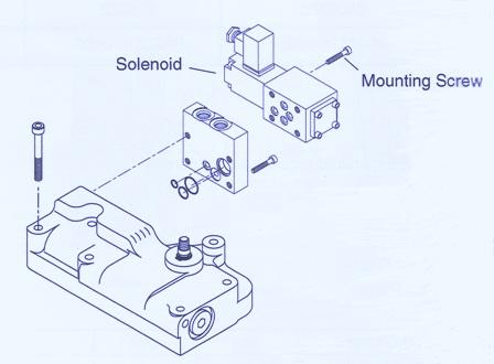 Sundstrand Sauer Danfoss Series 90 130cc Solenoid Valve Change