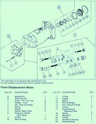 Sundstrand Sauer Danfoss Series 20 Fixed Displacement Motor