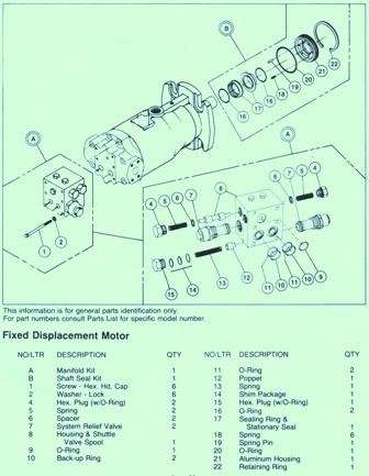 Sundstrand Sauer Danfoss Series 20 Fixed Displacement Motor