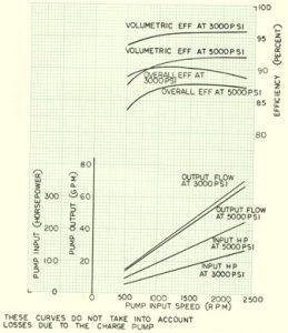 series-24-pump-swashplate-angle