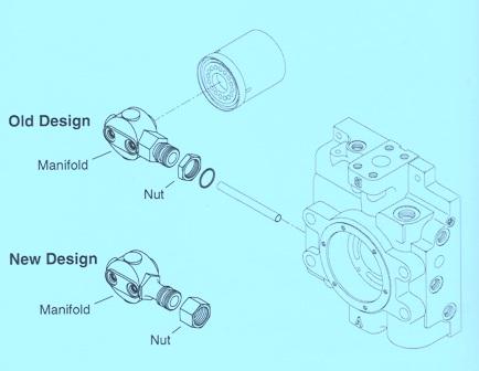 Sundstrand Sauer Danfoss 90 Series – Integral Manifold Filtration