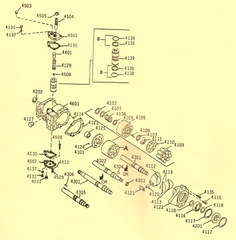 sundstrand sauer danfoss series 40 variable displacement osmotic pressure diagram