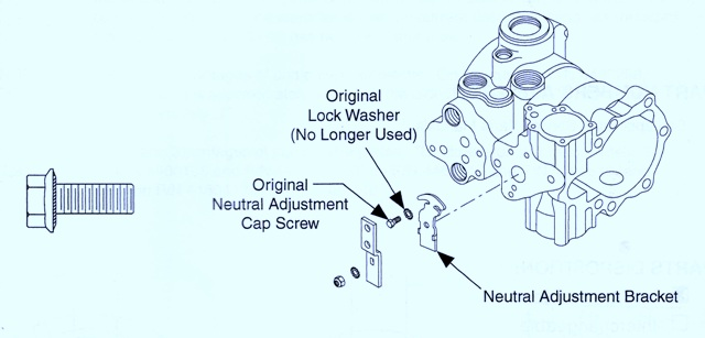 Sundstrand Sauer Danfoss Series 40 M46 Neutral Adjustment Cap Screw