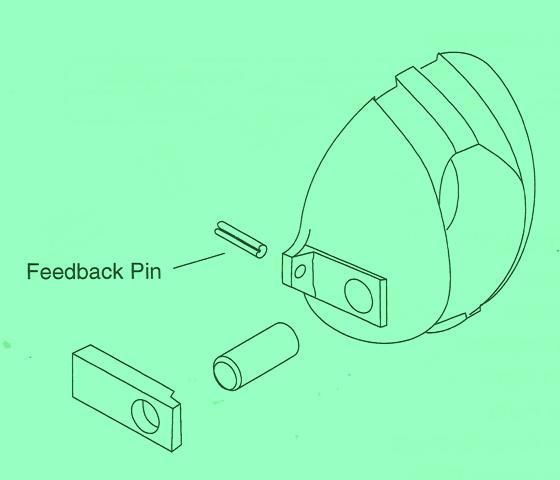 Sundstrand Sauer Danfoss Series 40 M46 Swashplate Feedback Pin Change