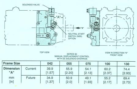 Sundstrand Sauer Danfoss Series 90 Axial Piston Pump Chart & Diagram