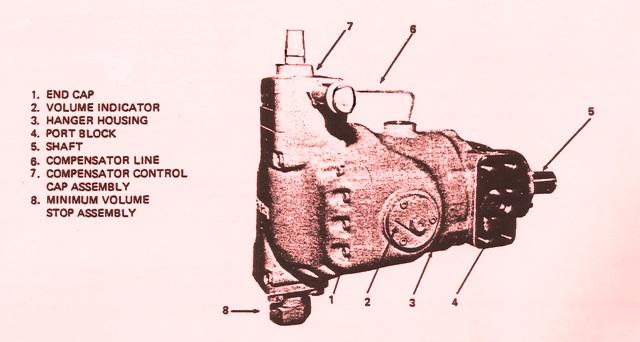 Denison Hydraulic Pump 700-900 Series