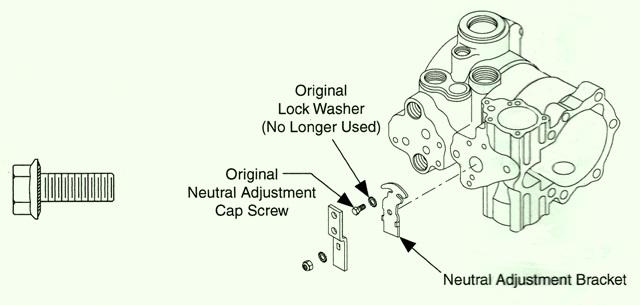 Sundstrand Sauer Danfoss Series 40 Neutral Adjustment Cap Screw