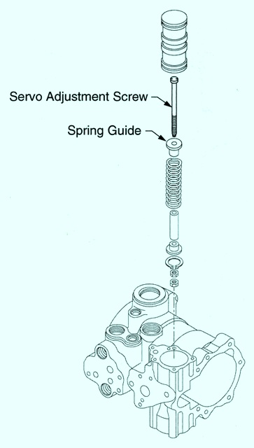 Sundstrand Sauer Danfoss Series 40 – Servo Adjustment Screw