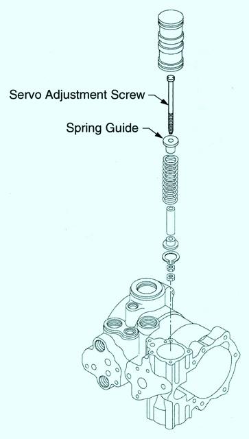 Sundstrand Sauer Danfoss Series 40 – Servo Adjustment Screw