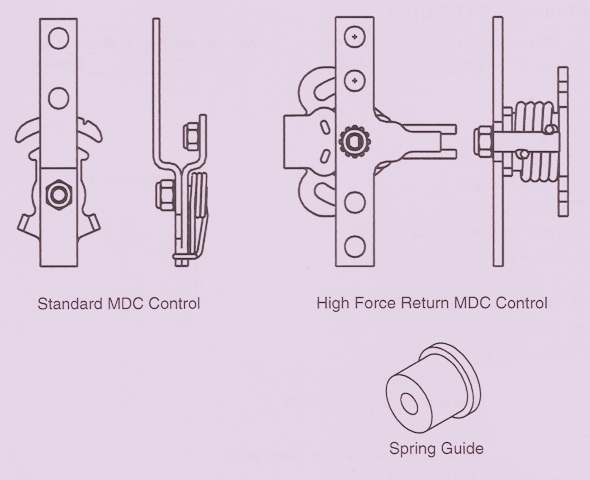 Sundstrand Sauer Danfoss Series 40 – Changes to the Spring Control for MDC