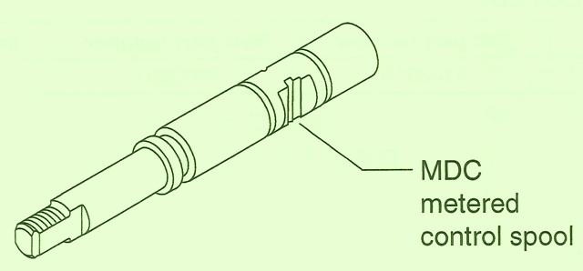 Sundstrand Sauer Danfoss Series 40 Metered Control Spool – Wear Resistance