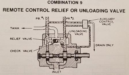 Vickers Vane Pump Part 2