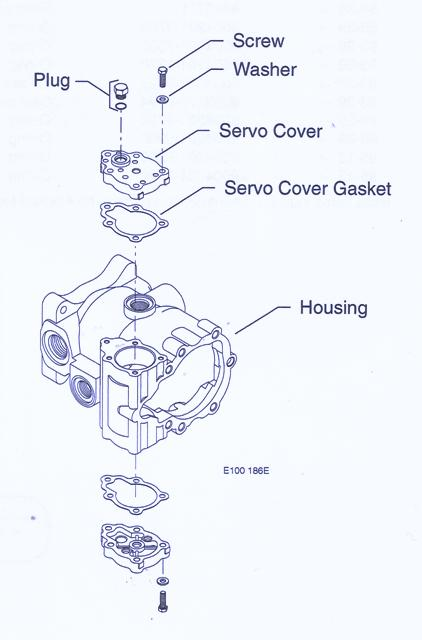 Sundstrand Sauer Danfoss Series 40 M46 – Change in Servo Covers
