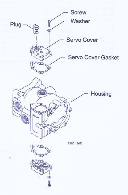 Sundstrand Sauer Danfoss Series 40 M46 – Change in Servo Covers