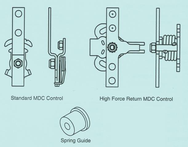 Sundstrand Sauer Danfoss Series 40 M46 Spring Control Change