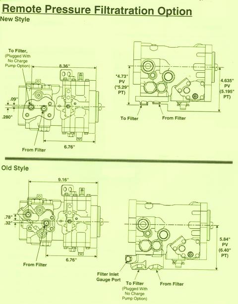 Sundstrand Sauer Danfoss Series 40 Remote Filtration Option