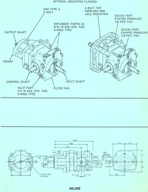 Sundstrand Sauer Danfoss Series 15 Inline Pump
