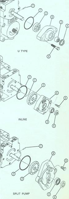 Sundstrand Sauer Danfoss Series 15 Charge Pump All Types