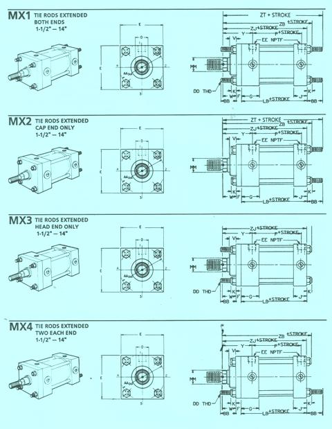 Rexroth Extended Tie Rod Mounts