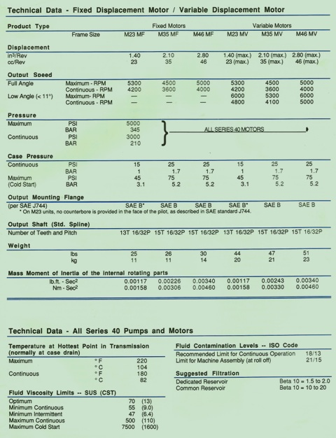 Sundstrand Sauer Danfoss Series 40 M46 Data Sheet Part 2