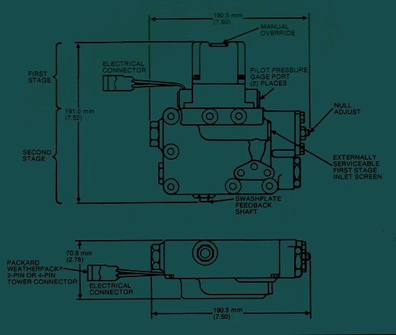 Sundstrand Sauer Danfoss Electrical Displacement Control