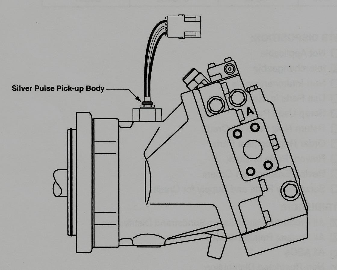 Sundstrand Sauer Danfoss Series 90 – Pulse Sensing Change