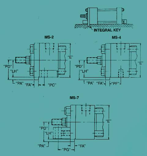 Rexroth Pneumatic & Hydraulic Cylinders Extended Key Plate