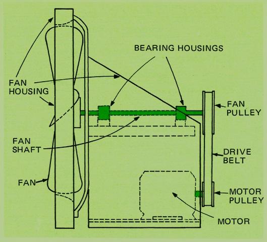 Hydraulic Shafts