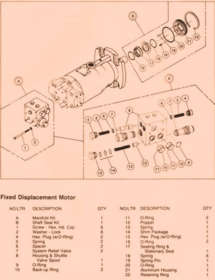 Sundstrand Sauer Danfoss Series 20 Parts Breakdown for Hydraulic Fixed Motor