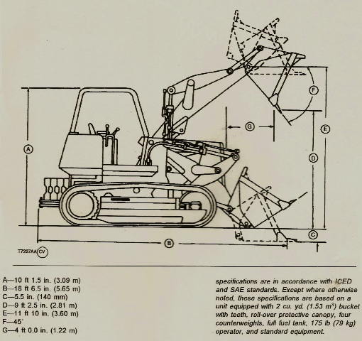 John Deere Crawler Loader 655B Specifications