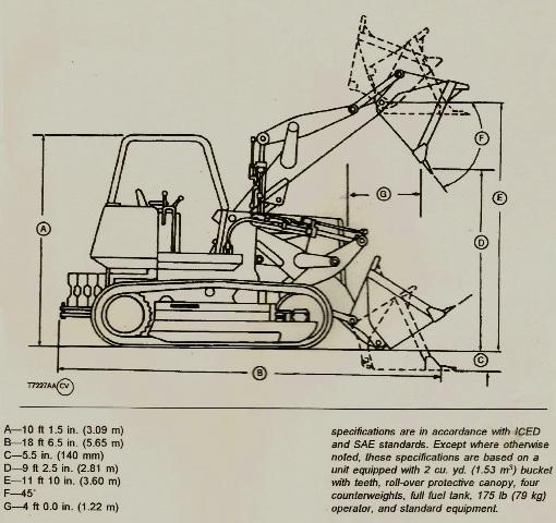 John Deere Crawler Loader 655B Specifications