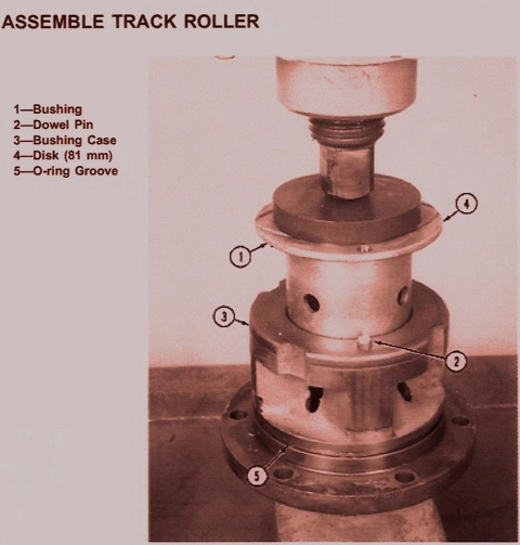 John Deere Crawler 755B – Instructions for Assembling a Track Roller