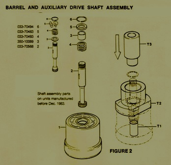 Denison Hydraulic Goldcup Model C/A Barrel & Auxiliary Drive Shaft Assembly