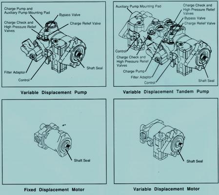 Sundstrand Sauer Danfoss Series 40 M46 Hydraulic Minor Repairs
