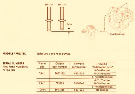 Sundstrand Sauer Danfoss Hydraulic Pump Series 90 – Cage Locator Pin