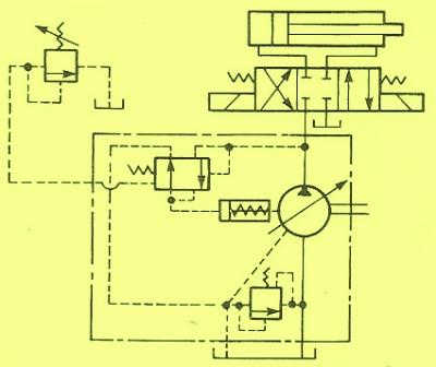 Vickers PVE Hydraulic Piston Pump Pressure Compensator Remote Control